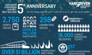 Vancouver welcomes first major health conference of 2015